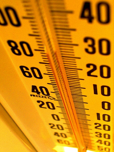how much is 98.4 fahrenheit in celsius